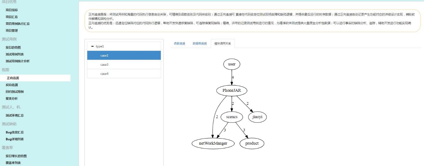 图7.1-2 微服务模块调用关系图