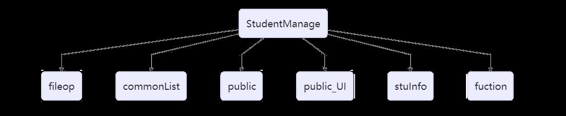 文件目录结构图