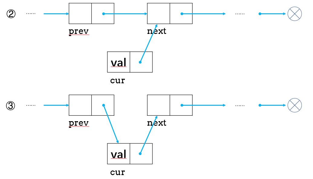 单链表插新元素2.png