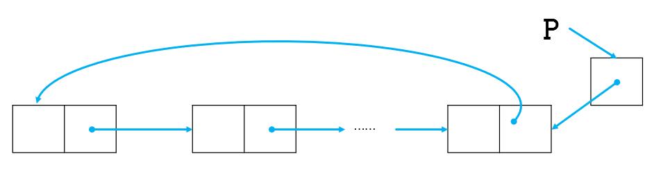 循环单链表.png