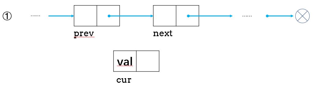 单链表插新元素1.png