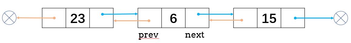 双链表.png
