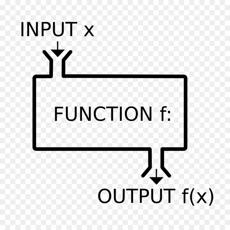go-functional-programming-about-function.jpg