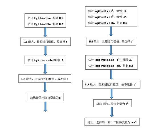 图1.流程图