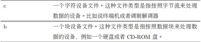 常见文件类型