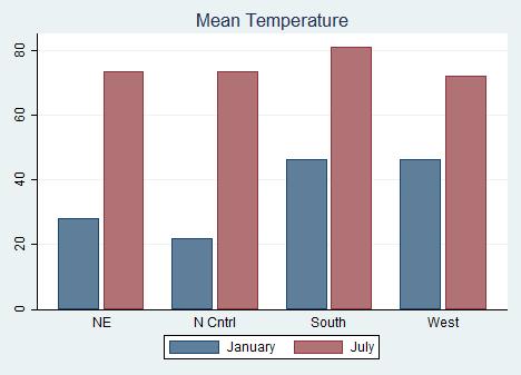 平均气温地区分布图