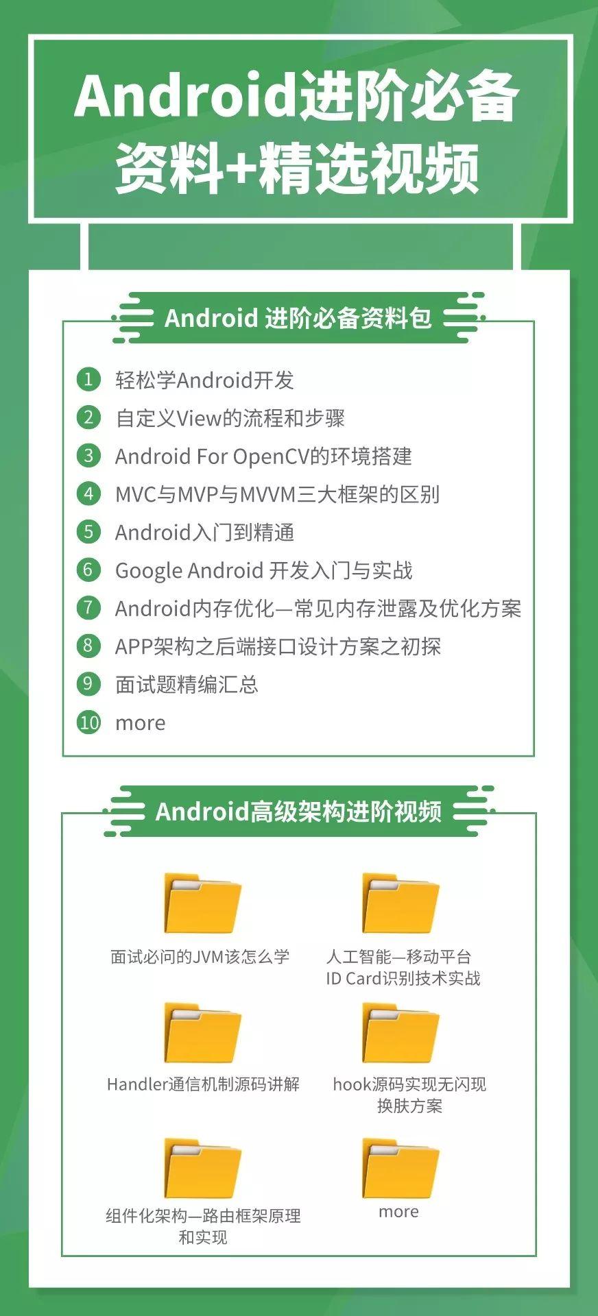 Android进阶必备资料+精选视频