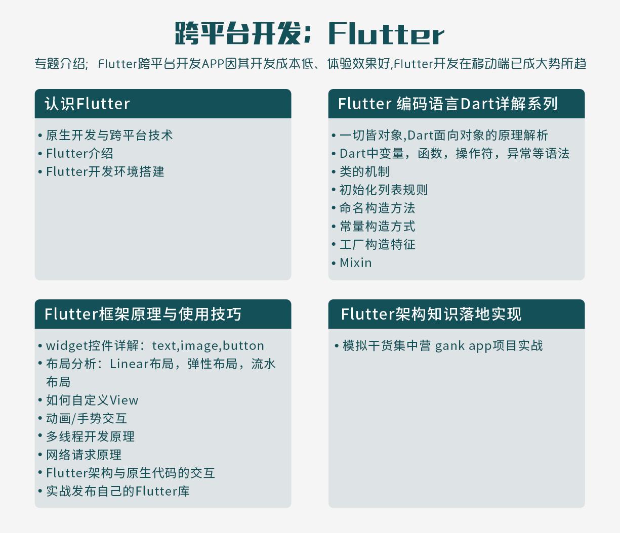 跨平台开发;Flutter