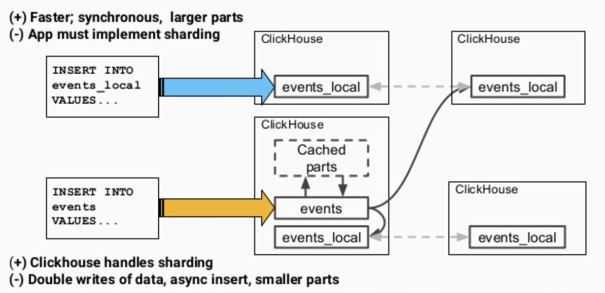 p2p原理与常用bt软件的使用_灭火器使用方法图片