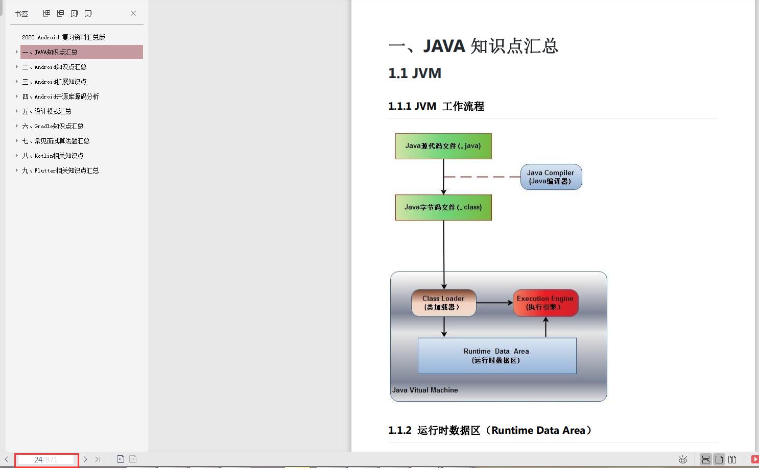 第一章Java知识点汇总