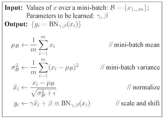 bn_algorithm.png