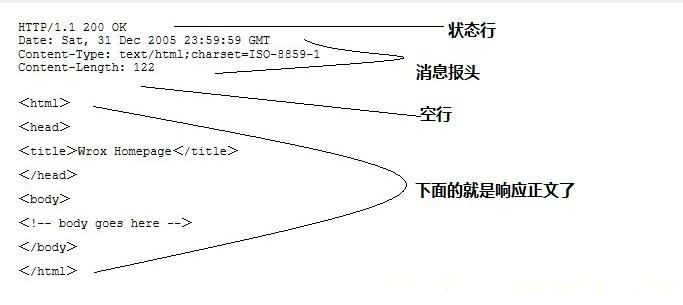 https://upload-images.jianshu.io/upload_images/2964446-1c4cab46f270d8ee.jpg?imageMogr2/auto-orient/strip%7CimageView2/2/w/1240