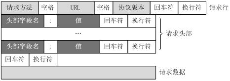 https://upload-images.jianshu.io/upload_images/2964446-fdfb1a8fce8de946.png?imageMogr2/auto-orient/strip%7CimageView2/2/w/1240