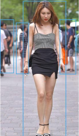 AI 算法检测的人体