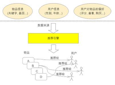RC工作原理图