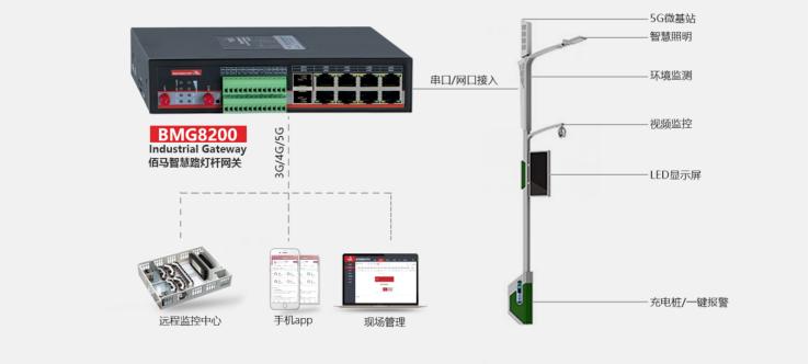 智慧路灯杆主要监测应用.png