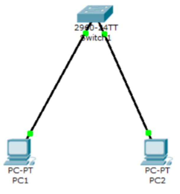 搭建小型局域网搭建小型局域网