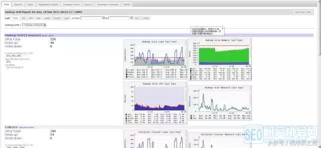 十三款运维监控工具之开源工具介绍