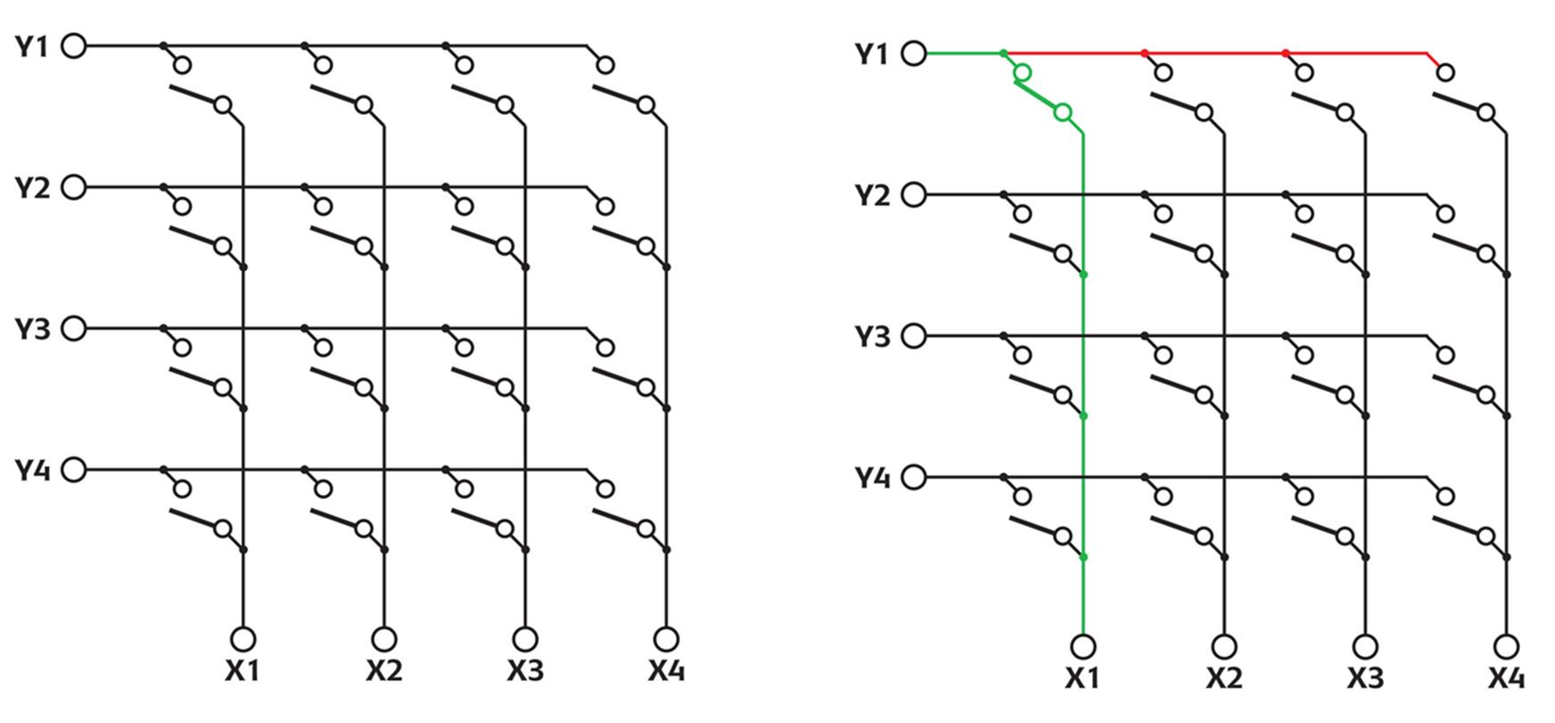 Crosspoint matrix switch
