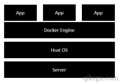 Docker 架构