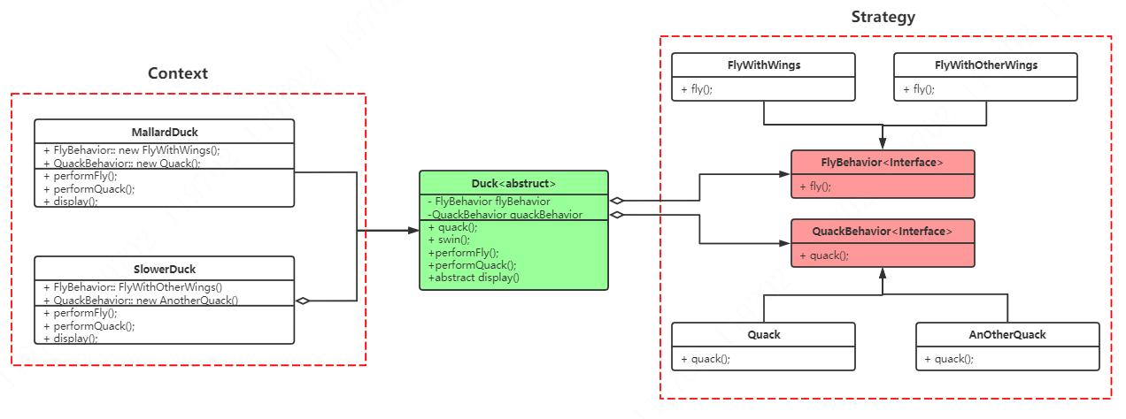 strategy_pattern_h1.png