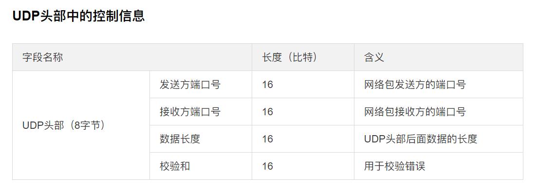 https://xinu-note-images.oss-cn-beijing.aliyuncs.com/UTOOLS1575899141973.png