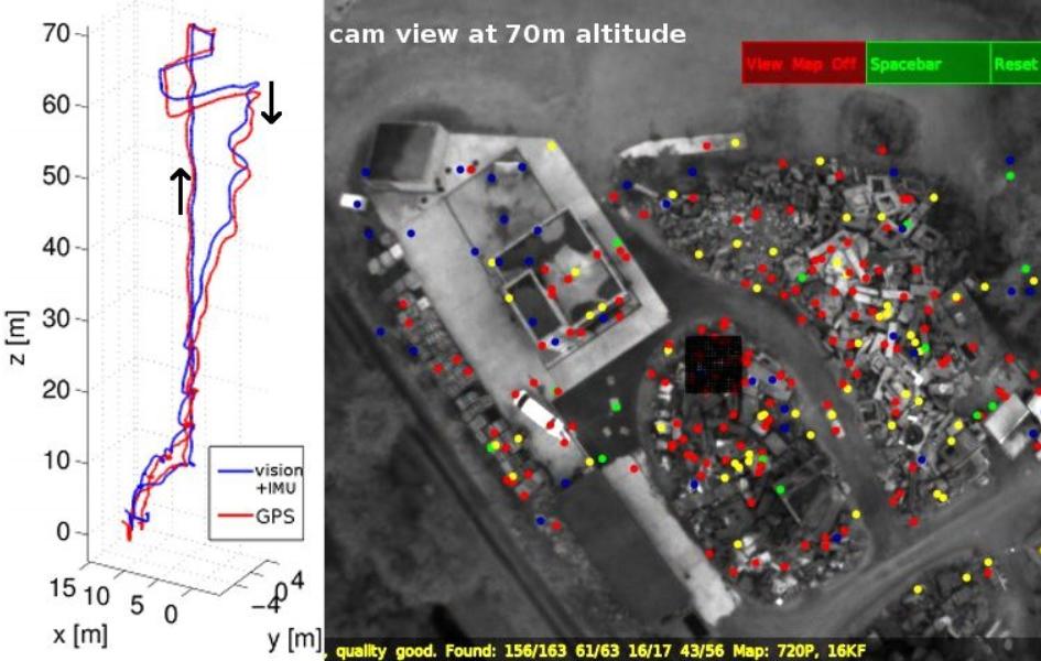 三维视觉、SLAM方向全球顶尖实验室汇总- 计算机视觉life - 博客园