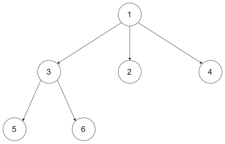 C#LeetCode刷题之#590-N叉树的后序遍历(N-ary Tree Postorder Traversal)