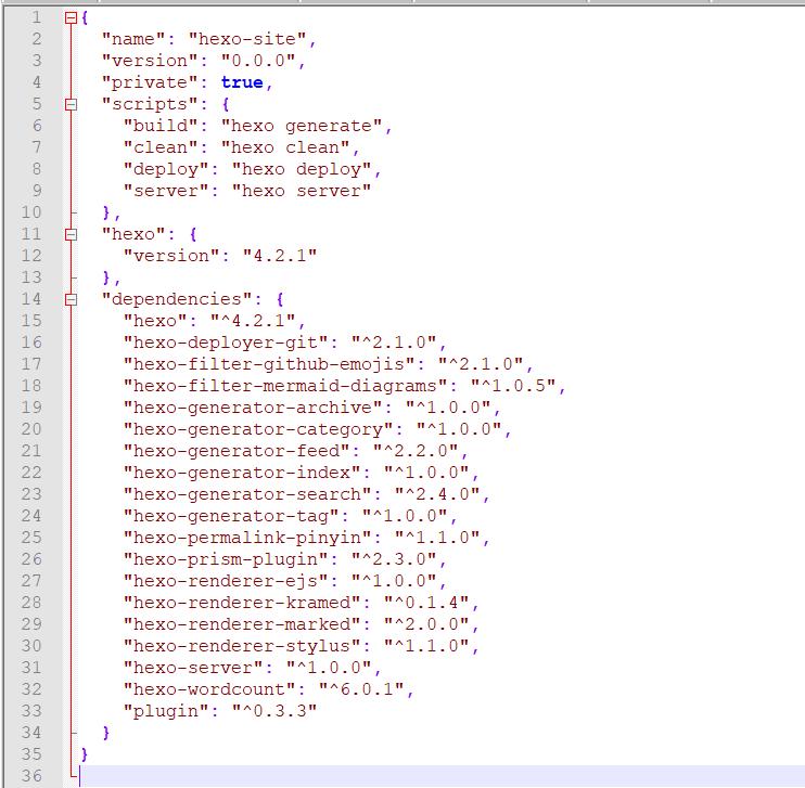 package.json文件内容