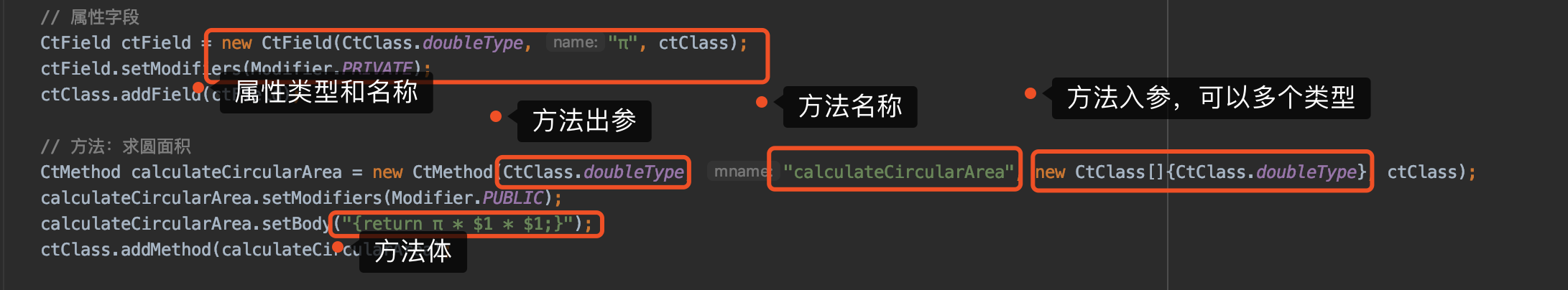 Javassist 创建类方法入参描述