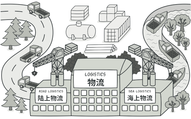 工厂方法模式,图片来自 refactoringguru.cn