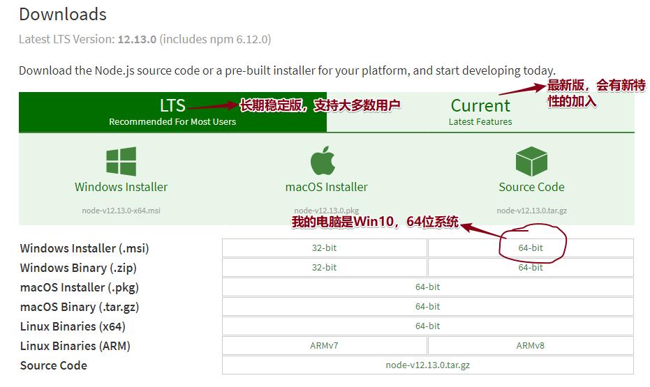 Node.js下载以及版本的选择