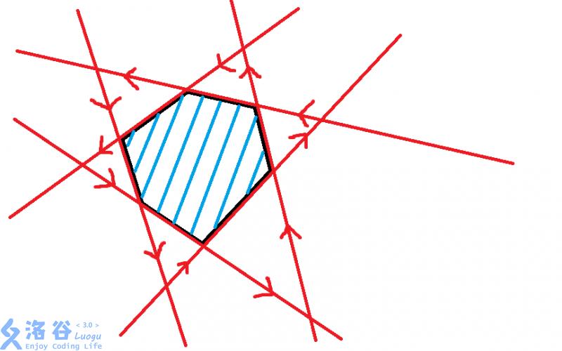 半平面交1