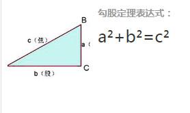 勾股定理公式.jpg