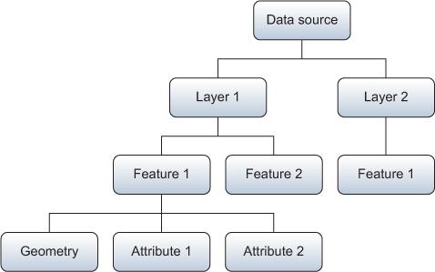 https://dpzbhybb2pdcj.cloudfront.net/garrard/Figures/03fig06.jpg