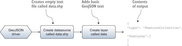 https://dpzbhybb2pdcj.cloudfront.net/garrard/Figures/03fig18_alt.jpg