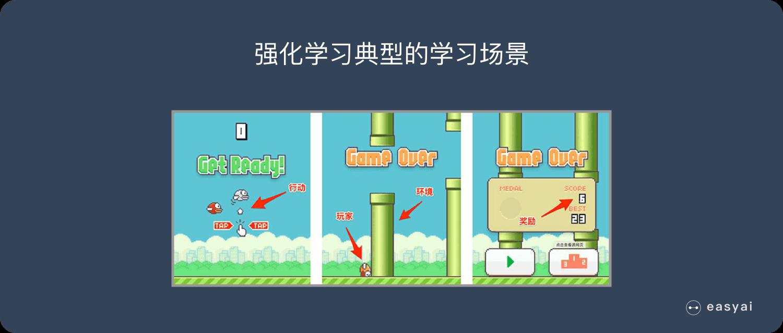 游戏是典型的强化学习场景