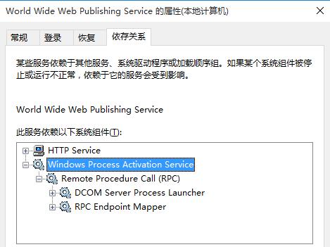 blog-service-info