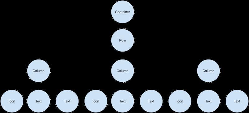 Icon widget tree