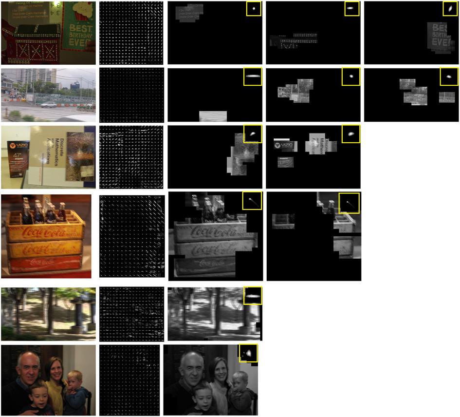 图 2 模糊核估计和聚类。从左往右依次为原始图像、图像块估计的内核、内核聚类后的图像区域及其对应的优化后的内核。图像块大小和内核窗口大小在所有实验中都是固定的,因此,可以根据图像大小获得不同数量的内核。输入图像核内核簇均被缩放以适合对应图像。