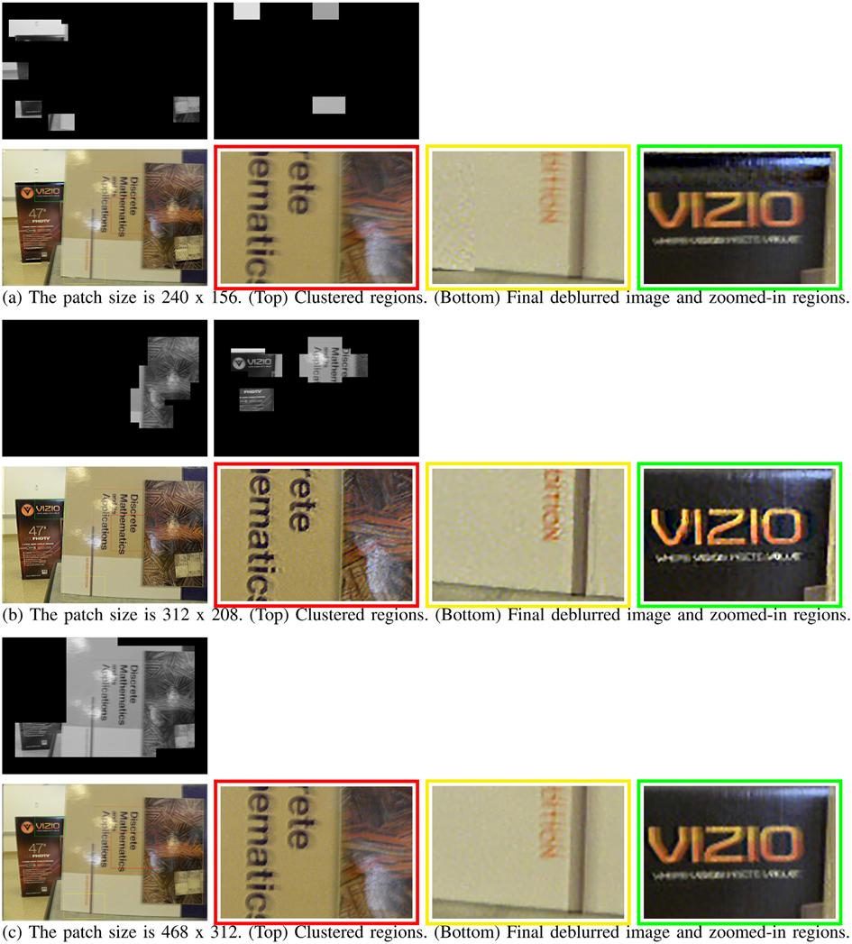 图 11 图像块大小对聚类和最终去模糊的影响。其显示了在不同图像块大小下的聚类区域和去模糊图像。在每种情况下,步长是图像块大小的1/4。