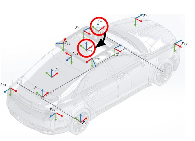 图1.自动驾驶车辆上的多传感器