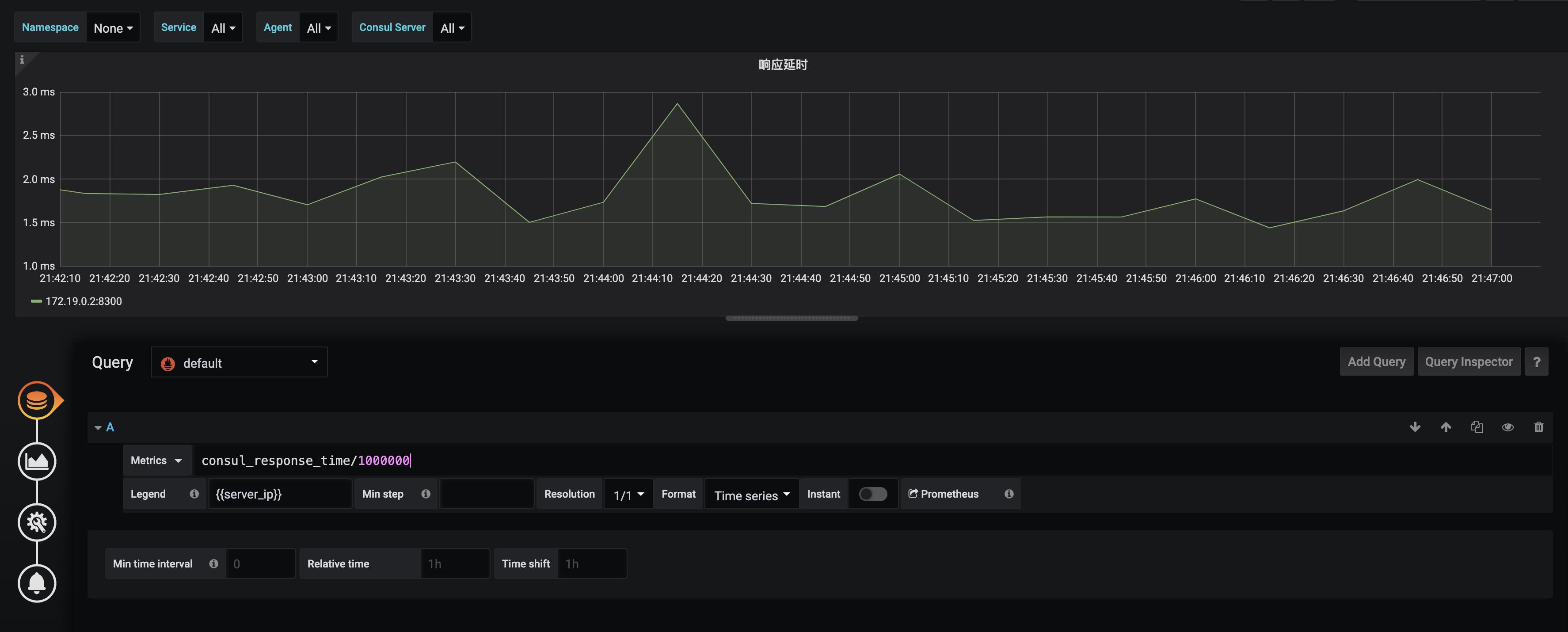 grafana-custom-dashboard-cosnul-reponse-time-grafana.png