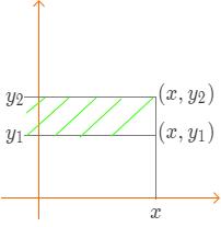 分布函数2.jpg