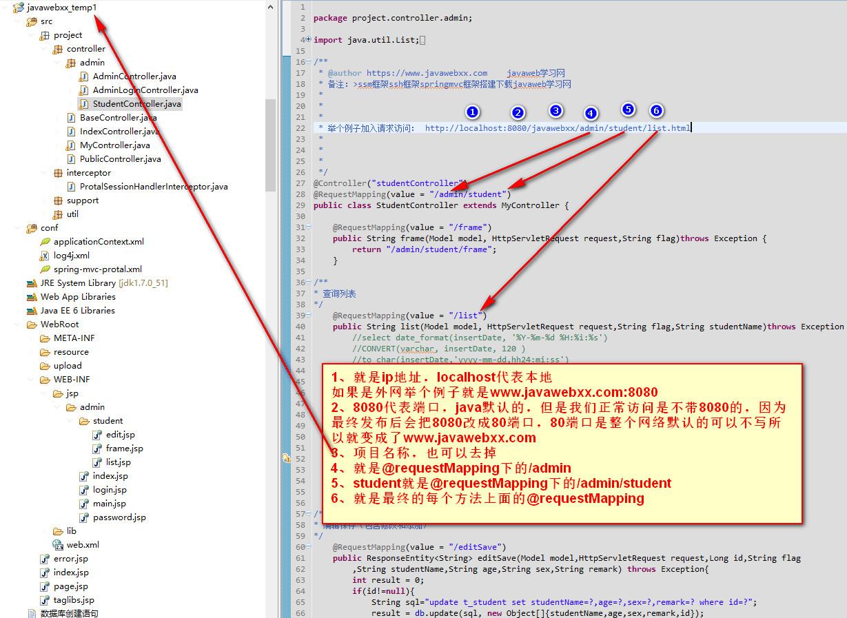 springmvc框架下的Controller具体功能讲解