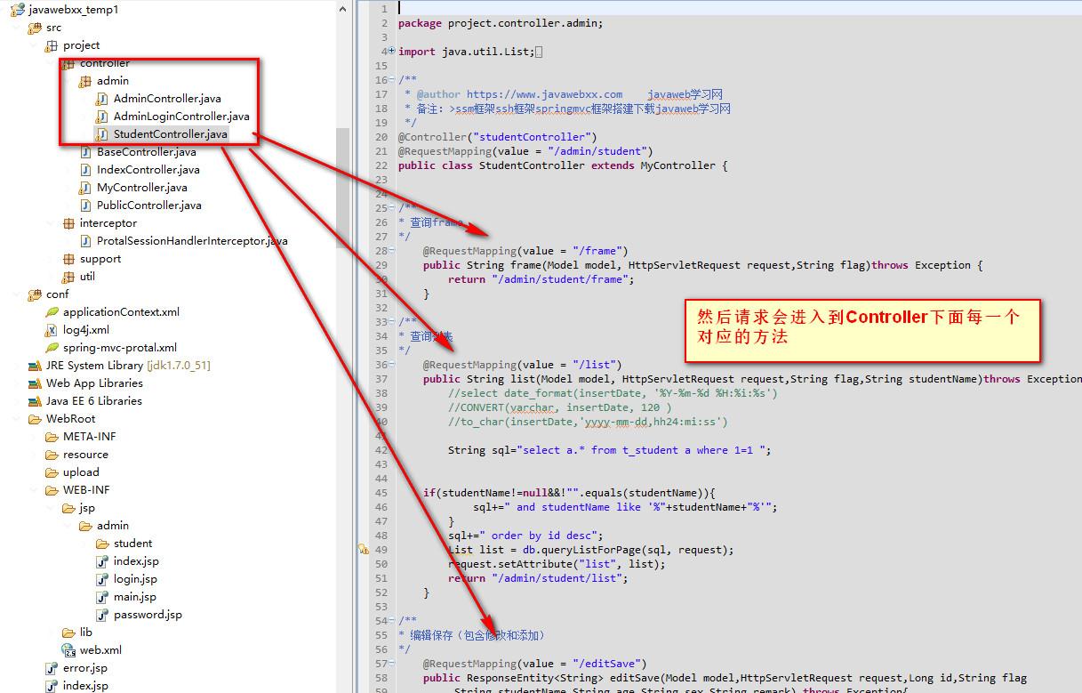 springmvc框架是如何运行访问的详细说明流程图3