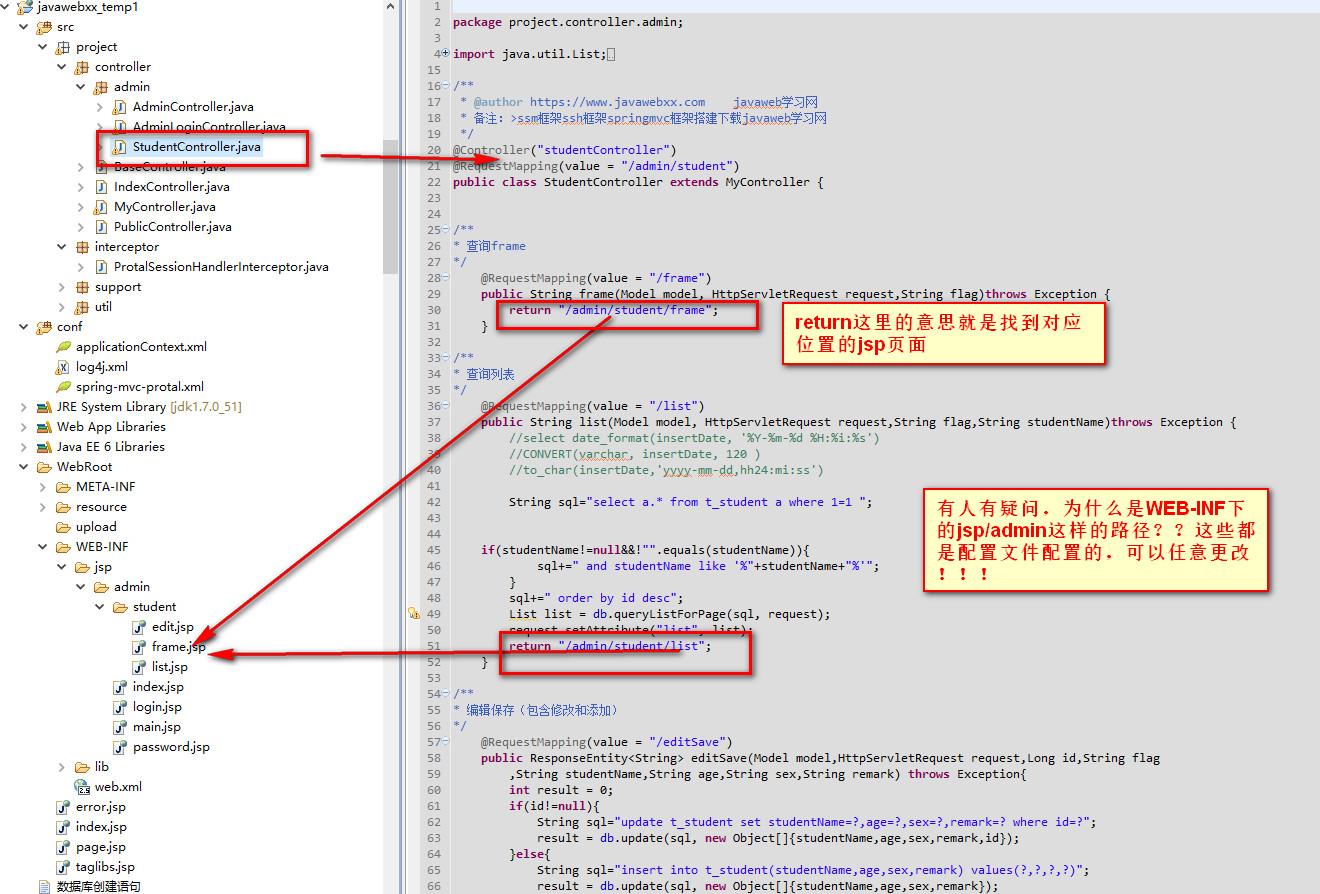 springmvc框架是如何运行访问的详细说明流程图4
