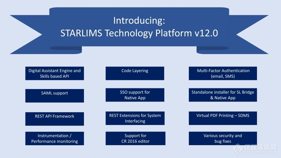highlights-technology-platform-v12.png