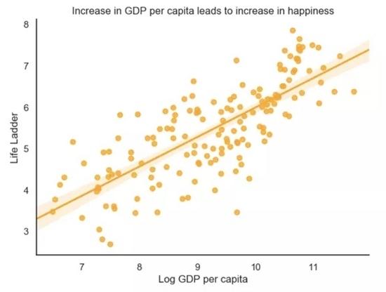 什么是人均gdp指数_国家创新指数报告2014 发布(2)