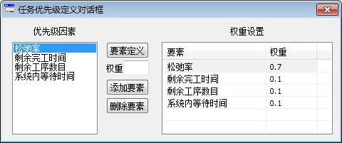 图8 任务优先级定义界面